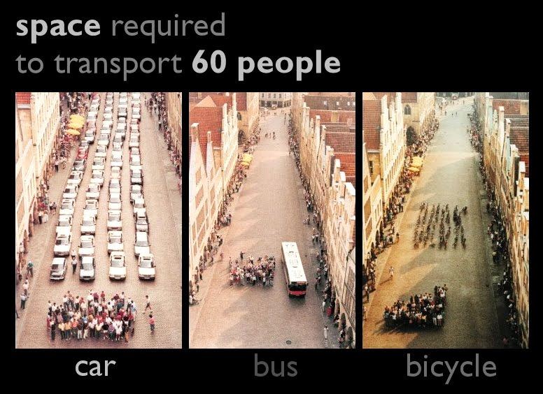 car-vs-bike-vs-bus